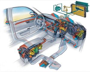 Parownik klimatyzacji uniwersalny – dopasowany do każdego modelu auta